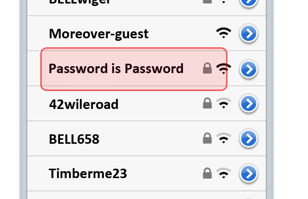 Password is password